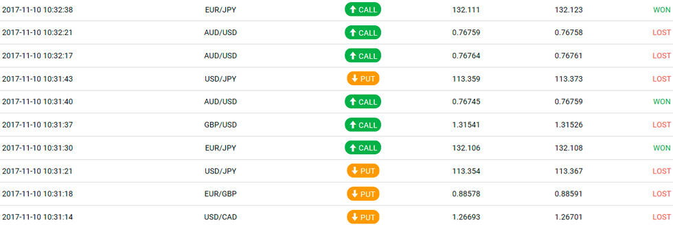 binary options autotrading